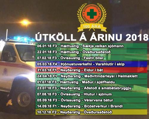 utkoll-arid-2018