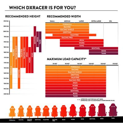 0dxracer-seat-guide-general