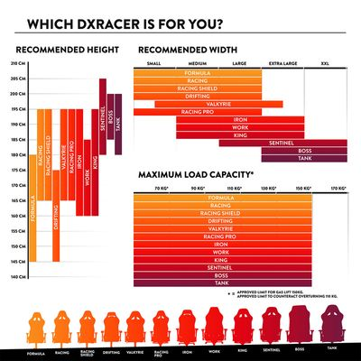 dxracer-seat-guide-general-002